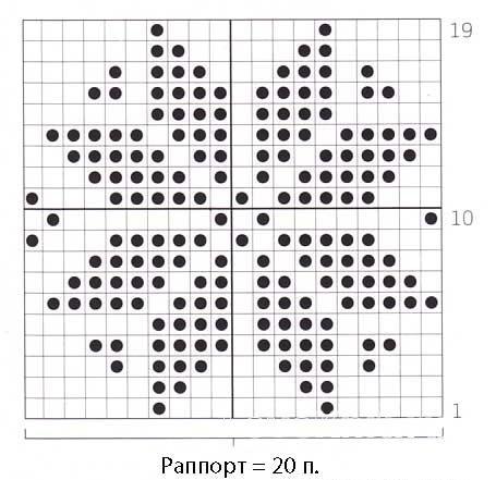 Описание вязания к узор интарсия №4251 спицами