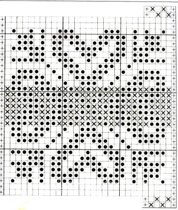 Описание вязания к узор интарсия №5069 спицами