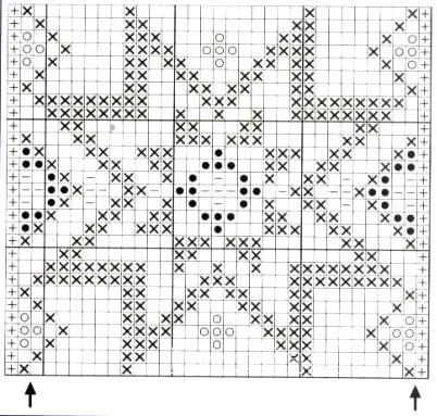 Описание вязания к узор жаккардовый интарсия №5070 спицами