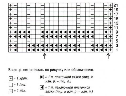 Описание вязания к рельефный плетеный узор №1 спицами