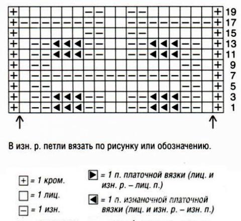 Описание вязания к рельефный плетеный узор №2 спицами