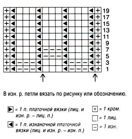 Описание вязания к рельефный плетеный узор №3 спицами
