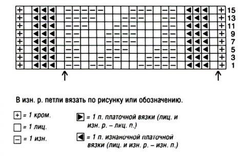 Описание вязания к рельефные узорные полосы №1 спицами