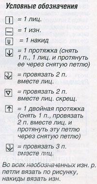 Описание вязания к узор лесенка №1223 спицами