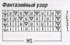 Описание вязания к узор фантазийный №1225  спицами