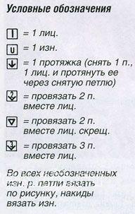 Описание вязания к узор бутончики №1250 спицами