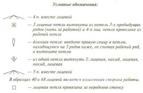Описание вязания к узор рельефный №1349 спицами