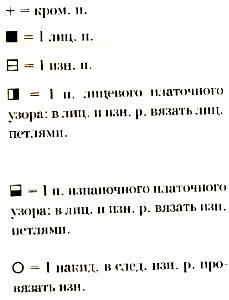 Описание вязания к узор ажурный №1625 спицами