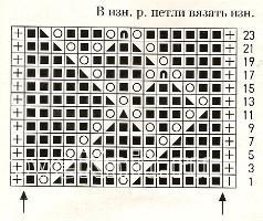 Описание вязания к узор ажурный №1626 спицами