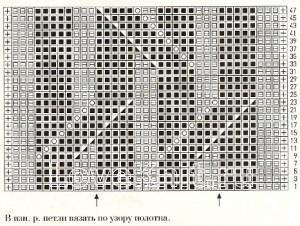 Описание вязания к узор ажурный №1628 спицами