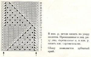 Описание вязания к узор ажурный №1646 спицами