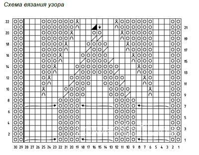 Описание вязания к узор из кос (жгутов) №1993 спицами