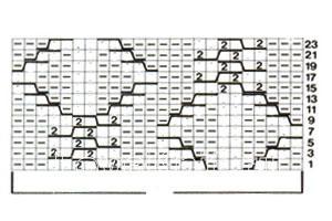 Описание вязания к объемный узор №3717 спицами