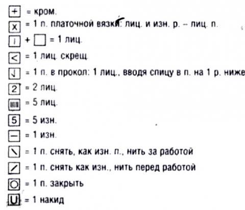 Описание вязания к объемный узор №3737 спицами