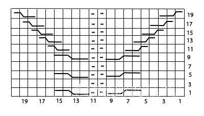 Описание вязания к узор спицами №3738 спицами