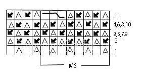 Описание вязания к узор косы и жгуты №3746 спицами