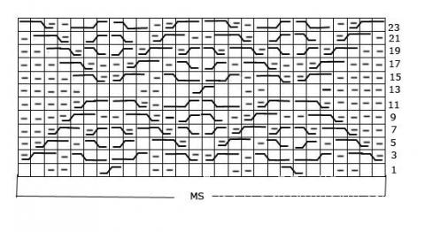 Описание вязания к плотный узор №3761 спицами