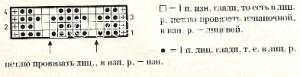 Описание вязания к узор рельефный №1663 спицами