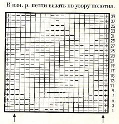 Описание вязания к узор рельефный №1667 спицами