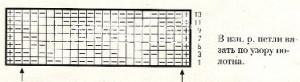 Описание вязания к узор рельефный №1671 спицами