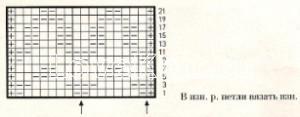 Описание вязания к узорррельефный №1674 спицами