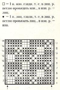 Описание вязания к узор рельефный №1678 спицами