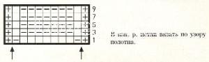 Описание вязания к узор рельефный №1679 спицами