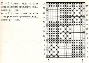 Описание вязания к узор рельефный №1680 спицами