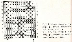 Описание вязания к узор рельефный №1682 спицами
