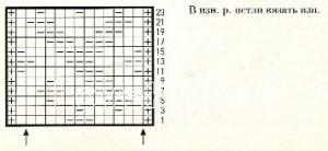 Описание вязания к узор рельефный №1685 спицами