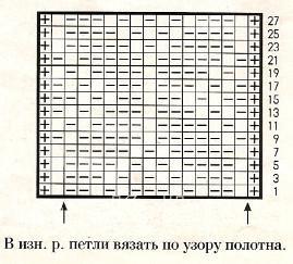 Описание вязания к узор рельефный №1688 спицами