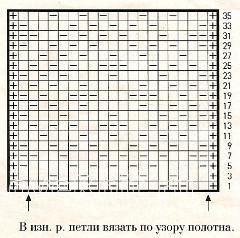 Описание вязания к узор рельефный №1691 спицами