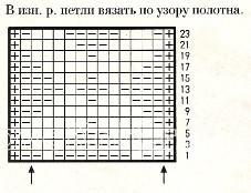 Описание вязания к узор рельефный №1692 спицами