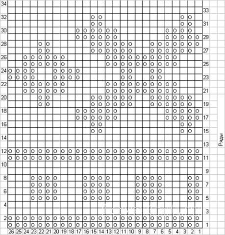 Описание вязания к узор лицевая гладь №4043 спицами