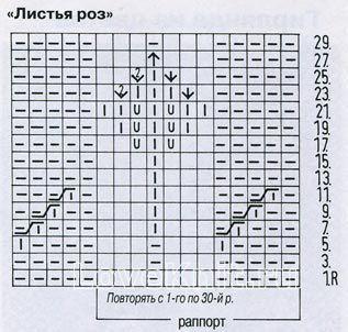 Описание вязания к узор листья роз №1317 спицами