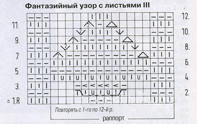 Описание вязания к узор с листьями фантазийный №1329 спицами