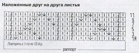 Описание вязания к узор наложенные друг на друга листья №1341 спицами