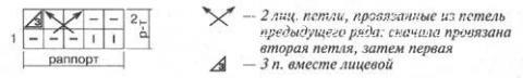 Описание вязания к узор рельефная дорожка №1343 спицами