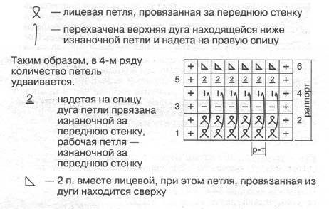 Описание вязания к узор рельефный №1344 спицами