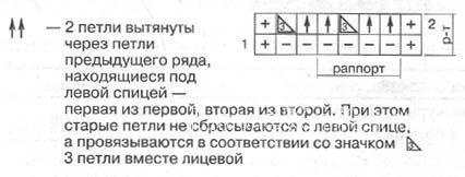 Описание вязания к узор рельефный №1346 спицами