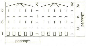 Описание вязания к узор рельефный №1347 спицами