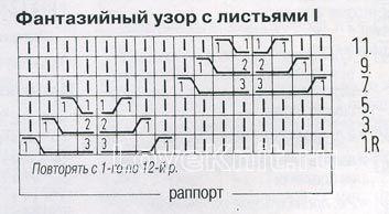 Описание вязания к узор с листьями №1474 спицами