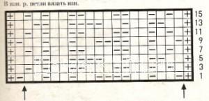 Описание вязания к узор рельефный №1657 спицами