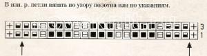Описание вязания к узор рельефный №1660 спицами