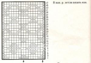 Описание вязания к узор рельефный №1676 спицами
