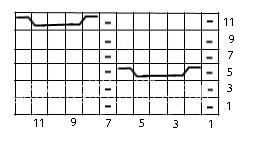 Описание вязания к рельефный узор №3744 спицами
