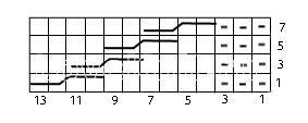 Описание вязания к плотный узор №3747 спицами