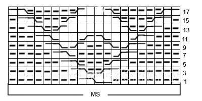Описание вязания к рельефный узор №3753 спицами