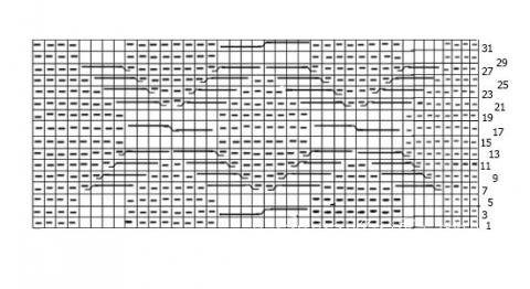 Описание вязания к рельефный узор №3754 спицами