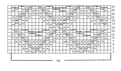 Описание вязания к узор листья №3764 спицами